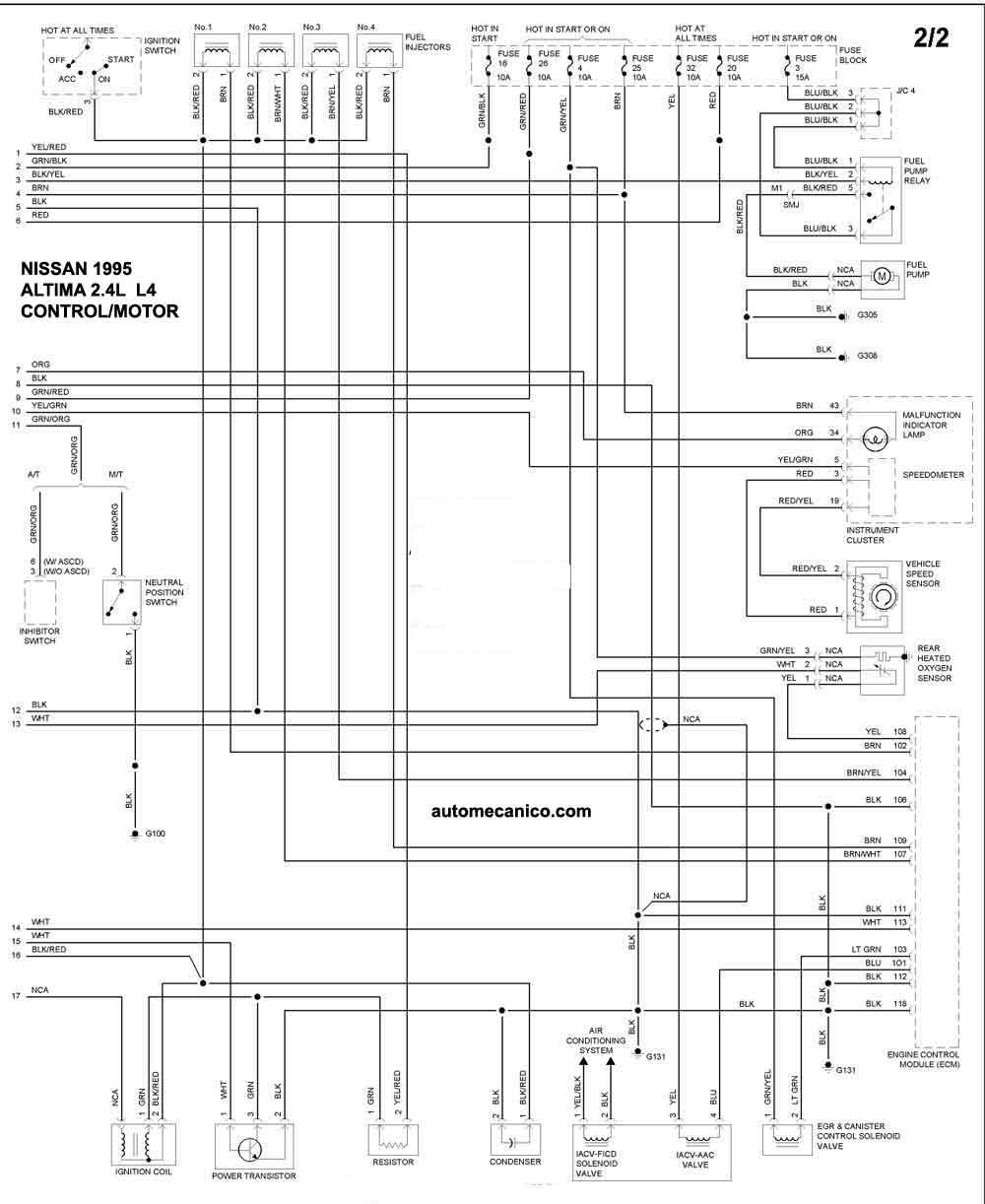 Nissan 1995 - Diagramas Control Del Motor