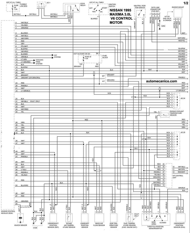NISSAN 1995 - Diagramas control del motor - Graphics ...