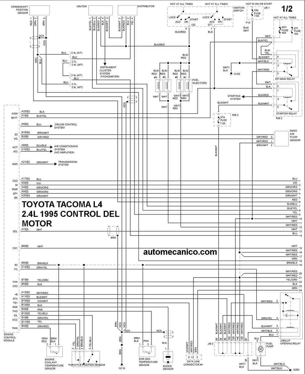 toyota 1995 - diagramas control del motor - graphics - esquemas