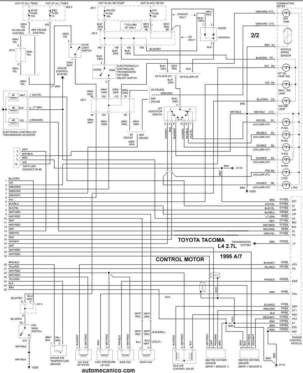 toyota 1995 - diagramas control del motor