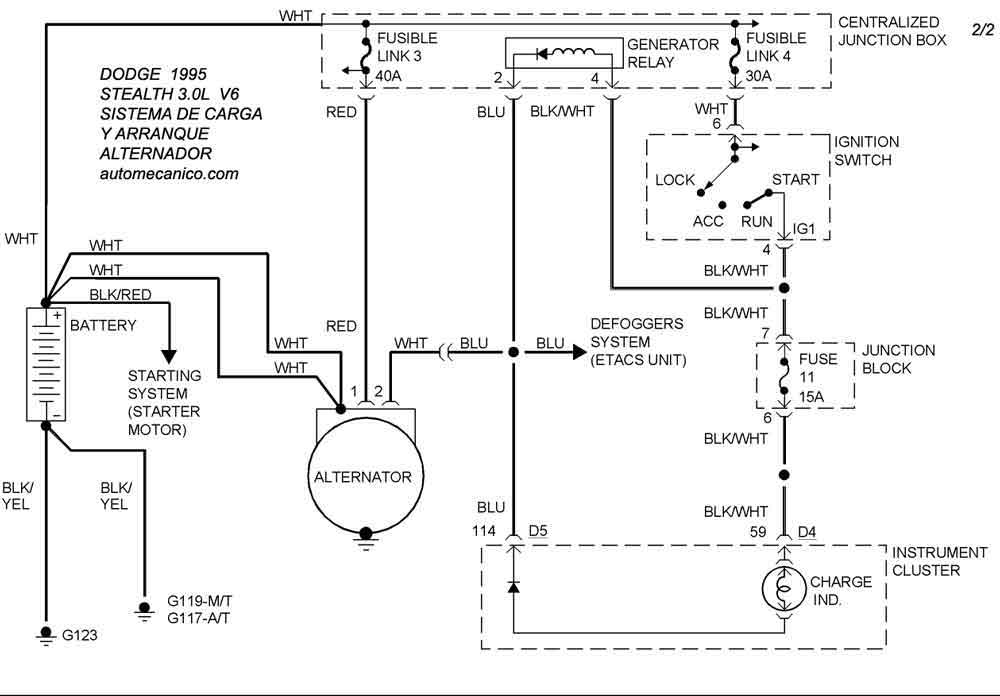 1995 chrysler town and country wiring diagram