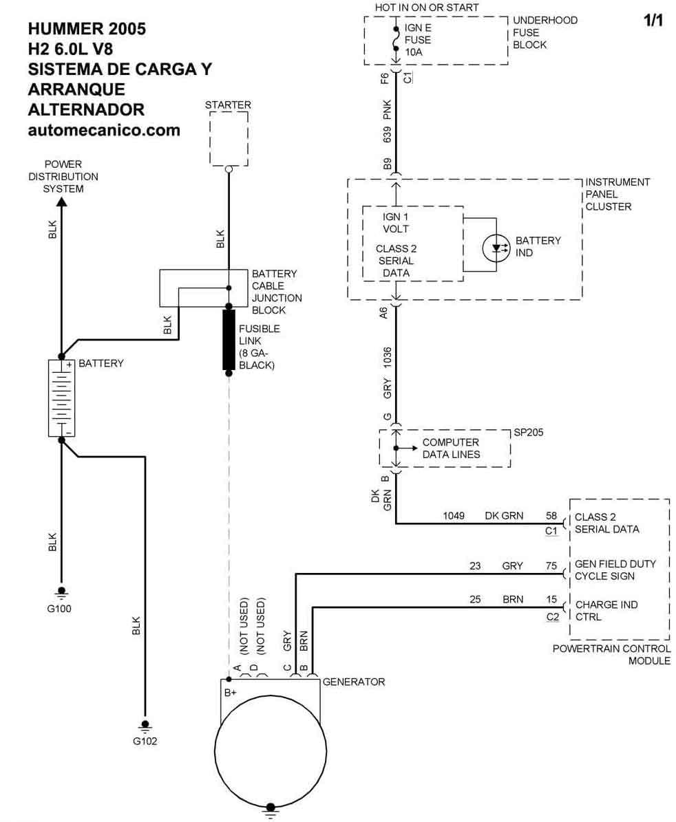 hummer diagramas 2005
