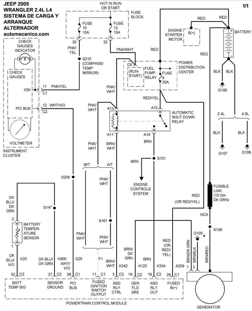 jeep diagramas 2005