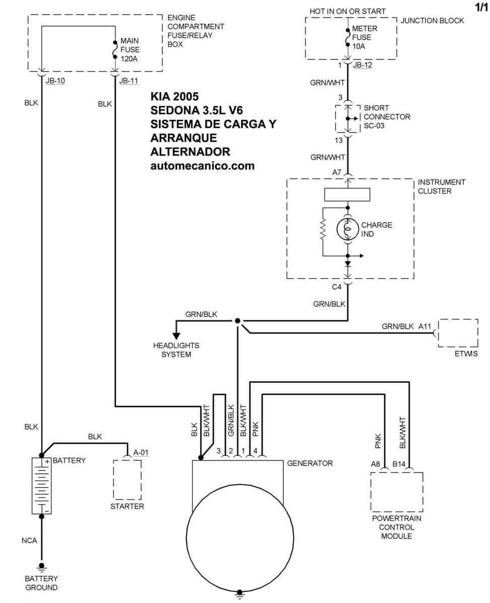 Circuito Kia : Kia diagramas esquemas sistema de carga y arranque