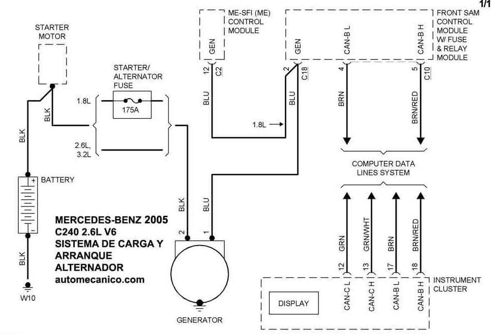 mercedes benz diagramas 2005