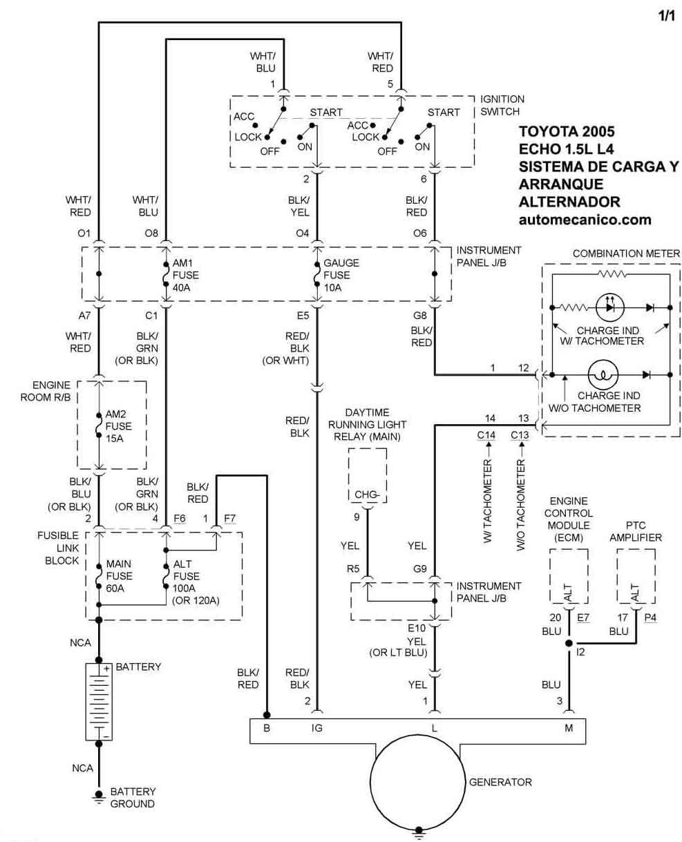 Toyota Diagramas 2005