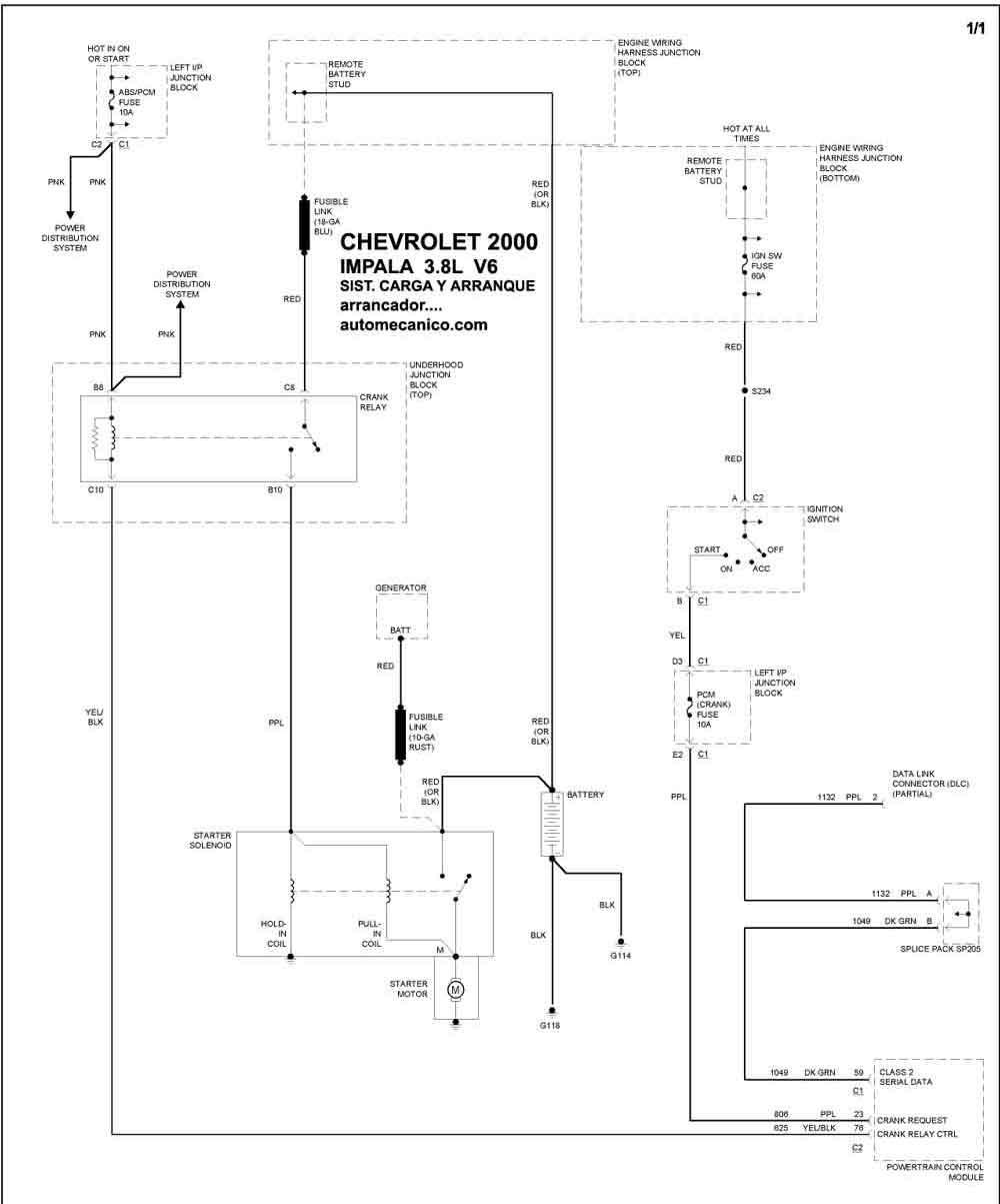 Impalaca on Diagrama Electrico De Un Chevrolet Impala