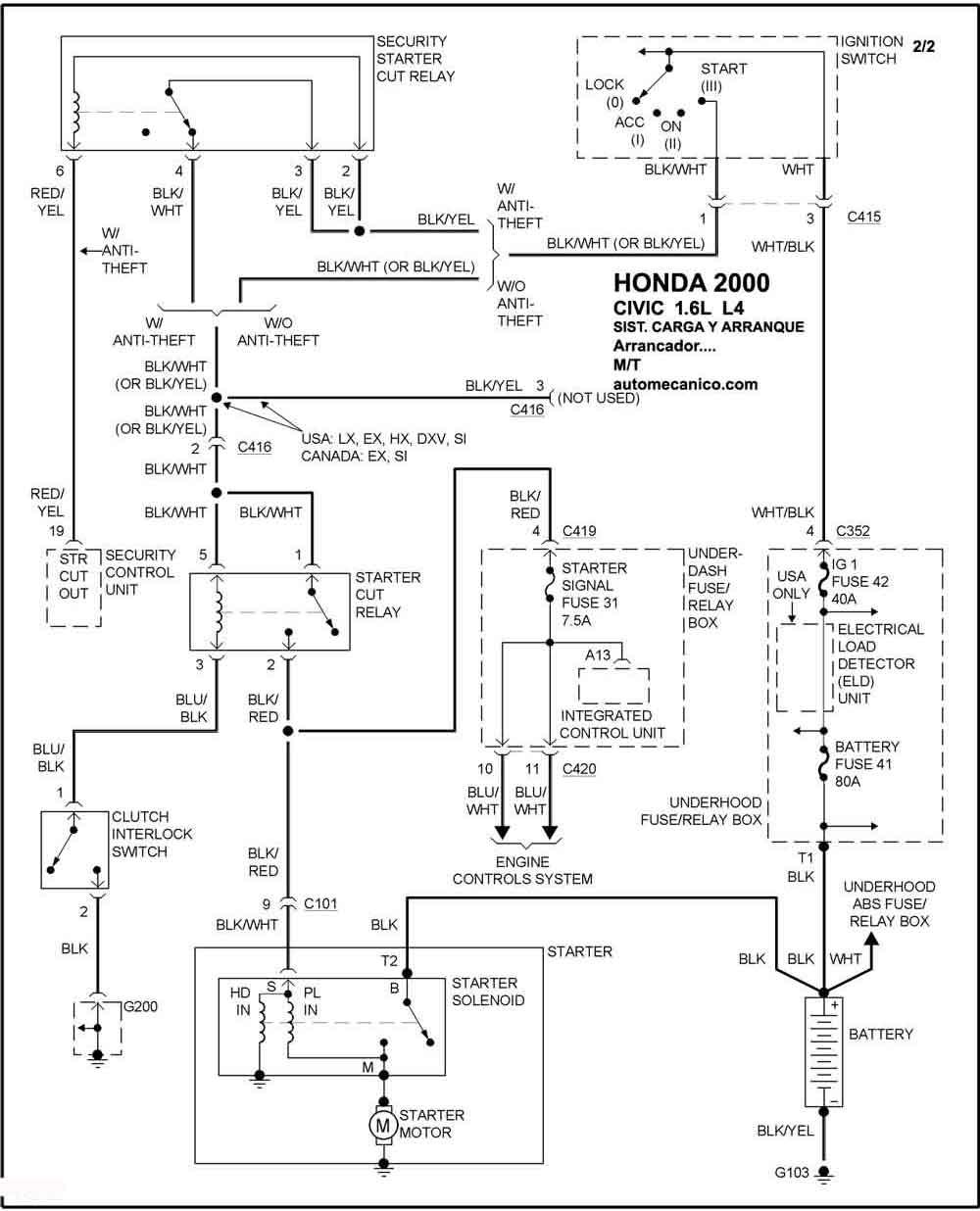 Diagrama Fijacion Anclaje Motor Banda Tiempo likewise Diagrama Caja De Fusibles additionally Diagrama De Fusibles Ford F150 1997 likewise WifWZpzNwb8 additionally Diagrama Electrico De Ford. on diagrama de la caja fusibles frontal
