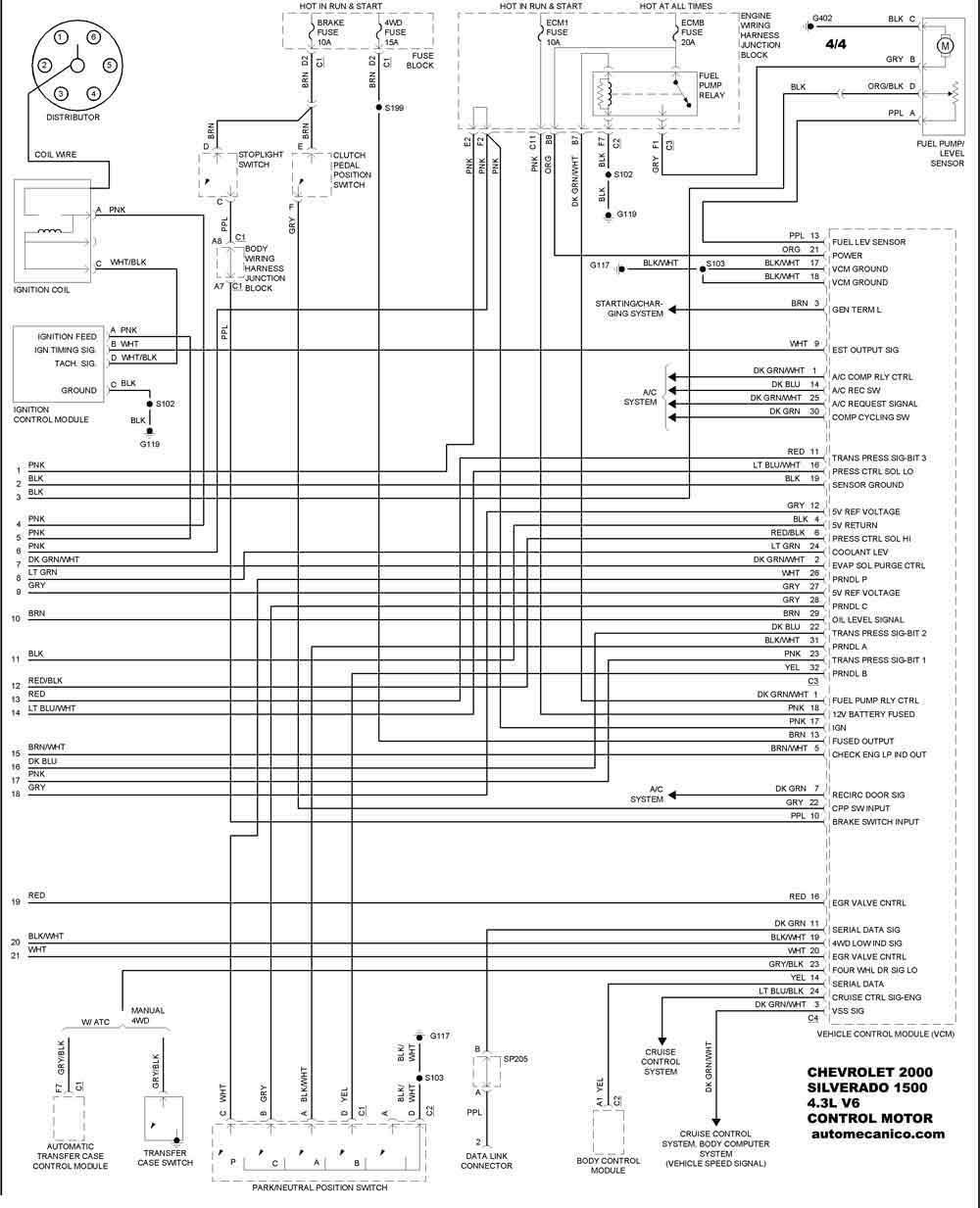 chevrolet 2000 - diagramas control del motor - graphics - esquemas