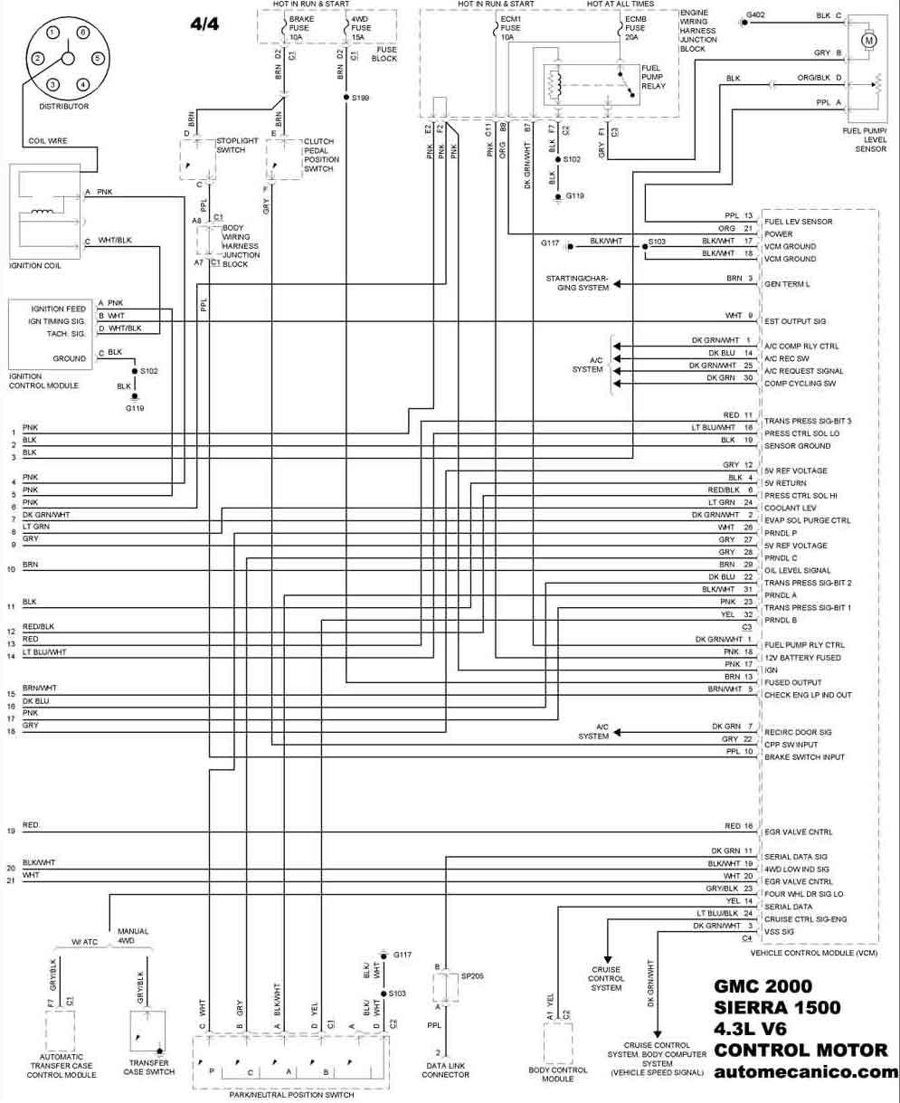 gmc 2000