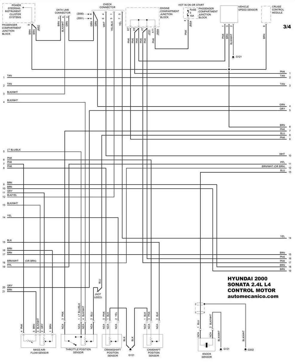 hyundai 2000 - diagramas control del motor