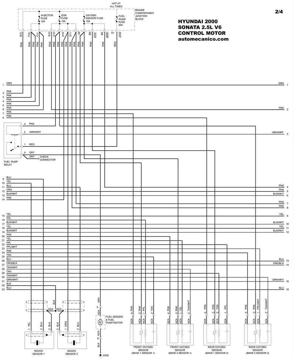 diagrama electrico hyundai elantra 2000