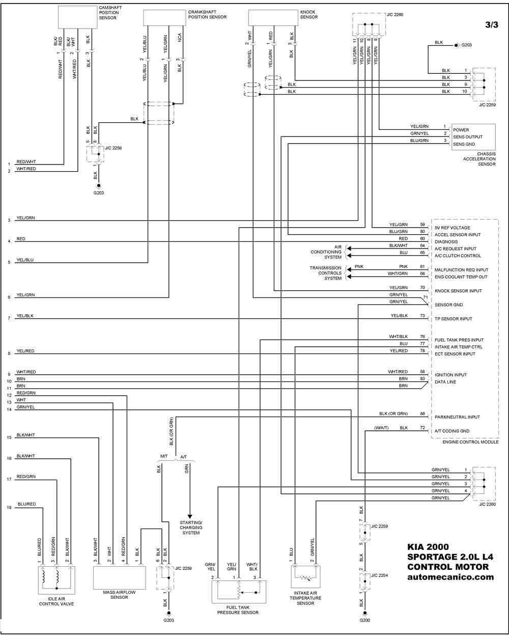 Circuito Kia : Kia diagramas control del motor vehiculos