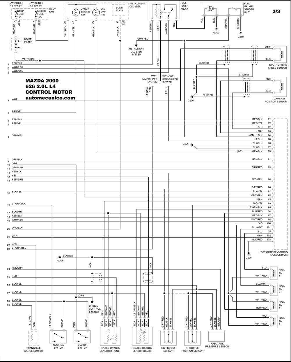 Mazda 2000 - Diagramas Control Del Motor - Graphics - Esquemas