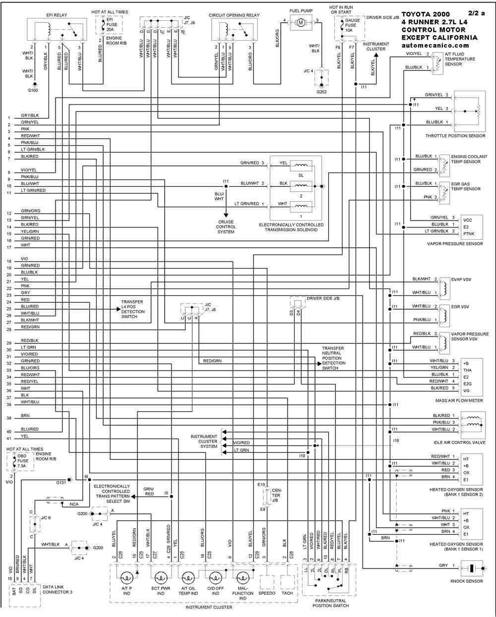toyota 2000 - diagramas control del motor - graphics - esquemas