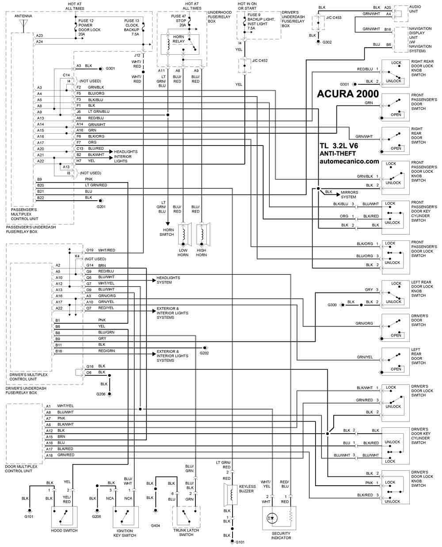 Acura Diagramas Sistema Antirobo Anti Thef System