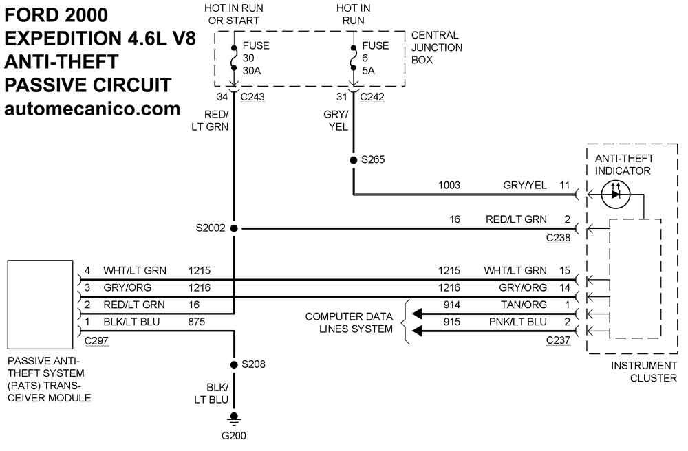 Ford Expedition El >> FORD - sistema antirobo | anti-theft system braking | diagramas electricos | vehiculos 2000