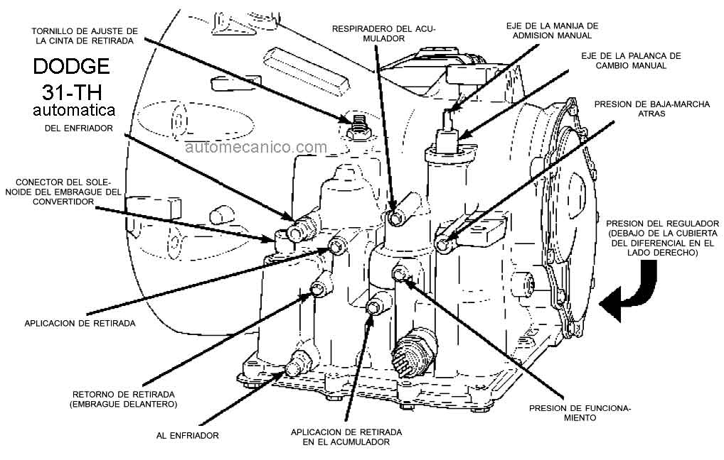 plymouth 340 engine diagram