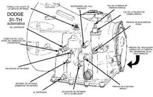 Auto Electronico Motor Sistema Electrico Diagramas