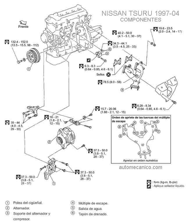 diagramas electricos para ford